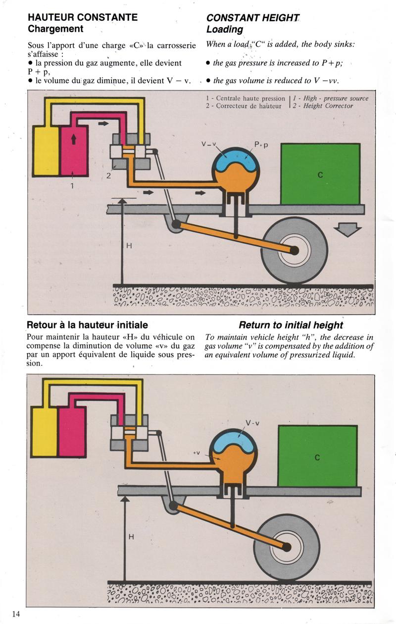 securit automobile page 1. Black Bedroom Furniture Sets. Home Design Ideas