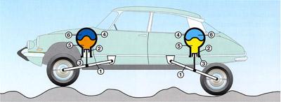 citro n ds cars citro n ds toys 1956 1967 models ds suspension citroen adverts citroen ds. Black Bedroom Furniture Sets. Home Design Ideas