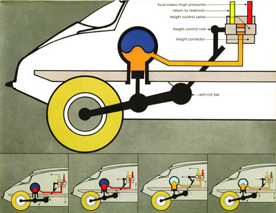 Air Hydraulics Schematic also Case Skid Steer Hydraulic Schematic additionally Wiring Diagrams For Bobcat 773 additionally Bobcat 743b Wiring Diagram together with Bobcat Skid Steer Wiring Schematic. on bobcat 763 parts diagram