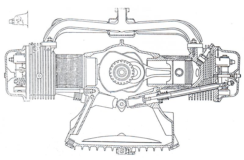 3 1 pushrod engine diagram