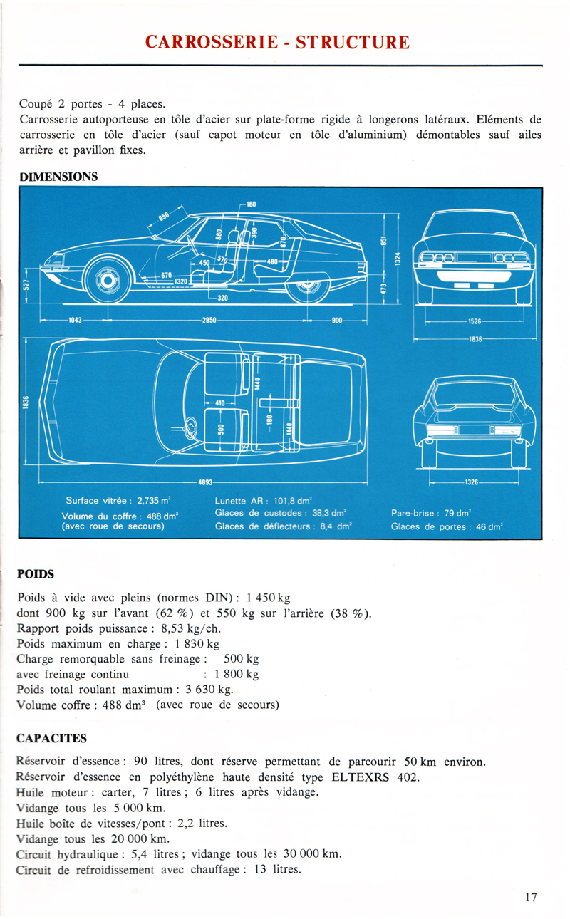 Citroën SM Technical Description
