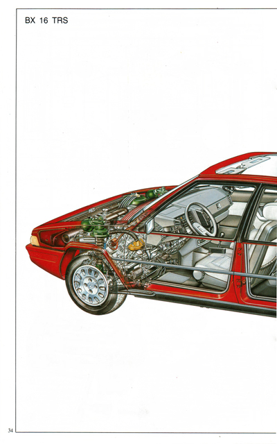 1983 citroen bx with Bx 13 on Bx 12 likewise DAB 20  20Pagina 2013 besides 19104 likewise Bxphoto38 besides Bx 12.