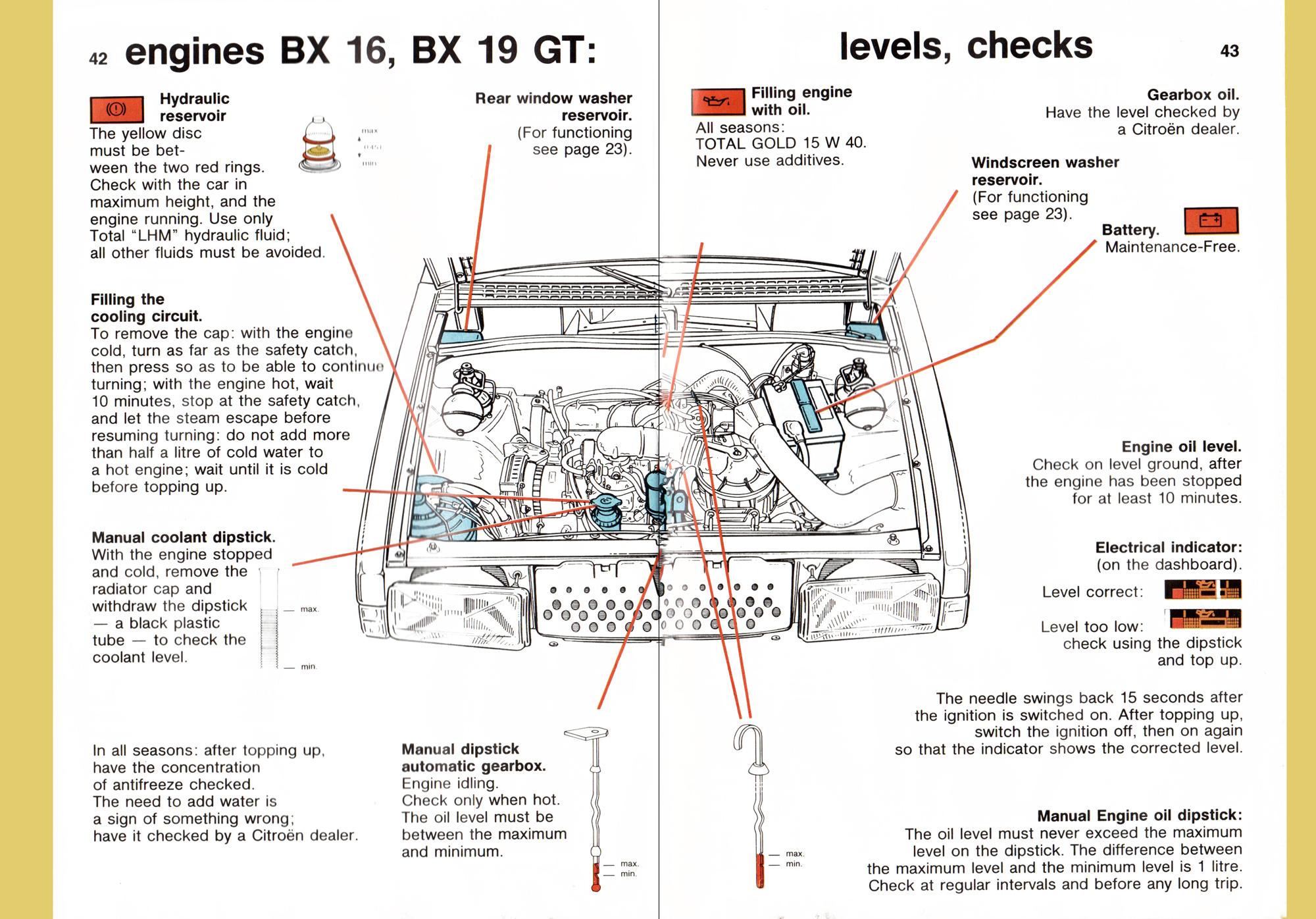 Bx Wiring Diagrams Wiring Diagram Home