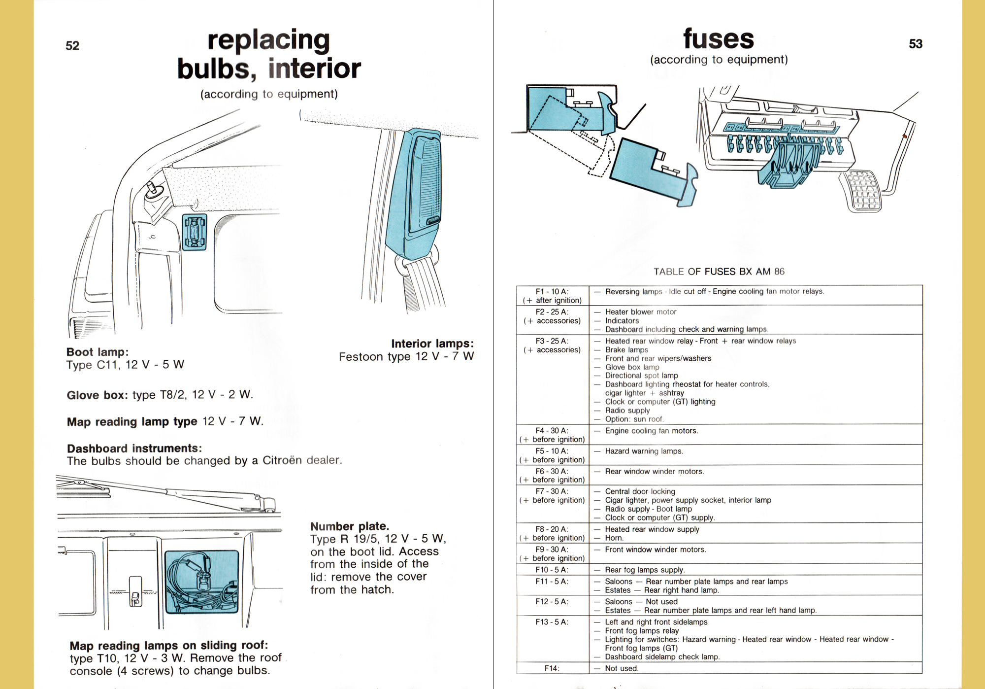 Citron Bx 14 16 19 Gt Owners Manual Citroen Engine Cooling Diagram Click For Large Image