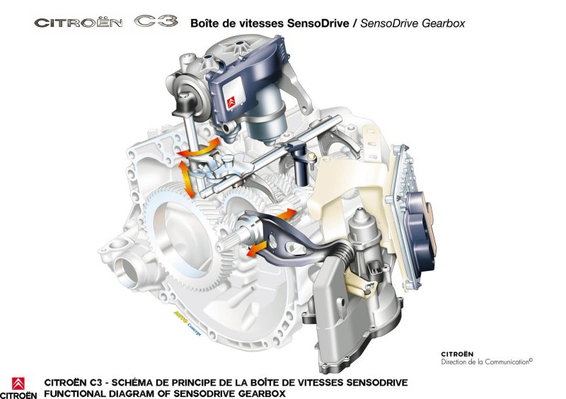 citroen c2 with Sensodrive 2 on 120641 2005 Peugeot 307 Hdi Anti Pollution Fault Power Very Limited Since Print together with Se Enciende El Testigo De Motor Estas Son Las Principales Causas 924096 moreover 807 2003 moreover Sensodrive 2 as well Watch.