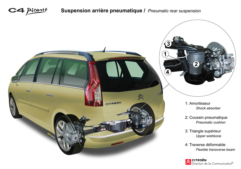 Citroen c4 picasso click to see large image will open in new window asfbconference2016 Image collections