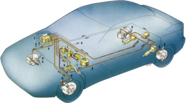 Schematic of the anti lock braking system on a Xantia fitted with Hydractive 2 suspension
