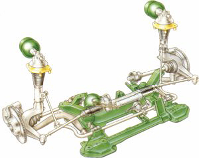 Hydractive Xantia front suspension