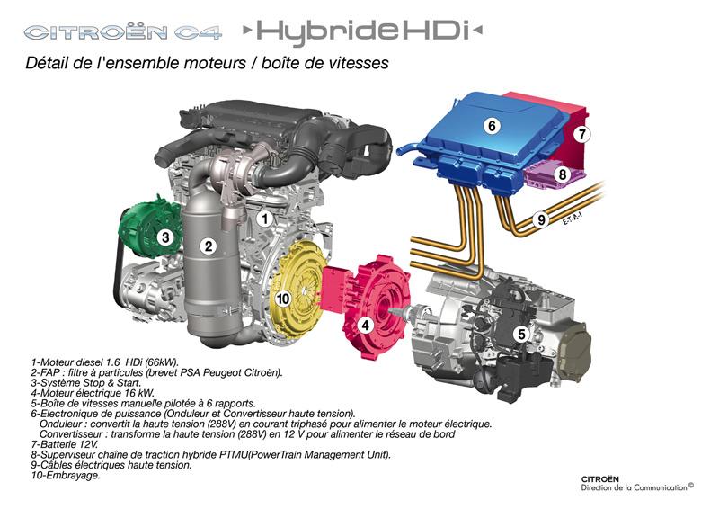 Iaa 2007 Page 6 C4 Hybride border=