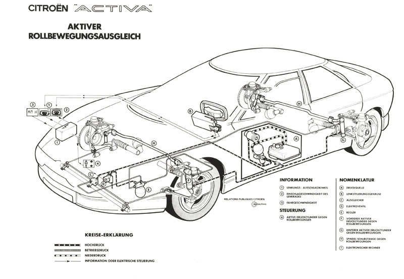 index of   prototypes  activa  images