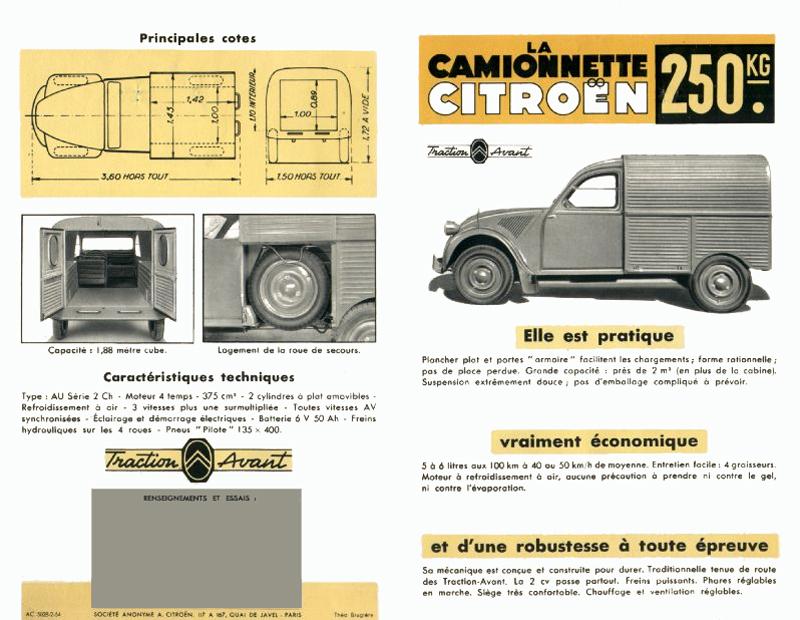 Classic Park Cars | Citroën 2 CV type A
