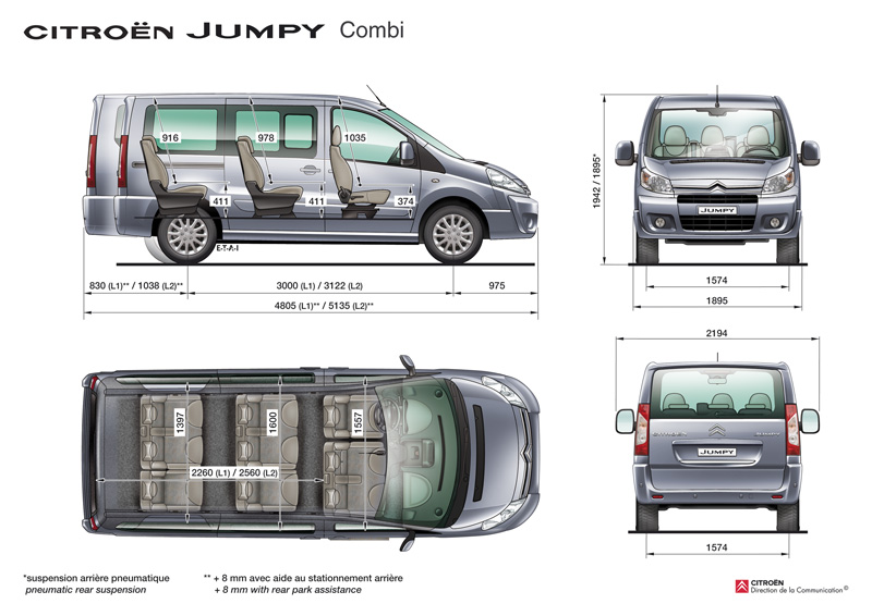 Groovy Citroen Jumpy Mk 2 Wiring Digital Resources Funapmognl